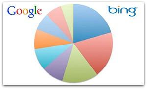 que cosas tienen en cuenta los buscadores para rankear los sitios web